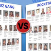 Almost Fifty Facebook-Loving Brooklyn Gangbangers Busted