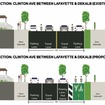 DOT Sent Back To The Drawing Board To Appease Brooklyn Bike Lane Opponents