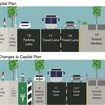 DOT Reveals First Look At Proposed 4th Avenue Bike Lane In Brooklyn