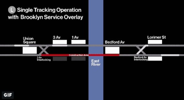 Hypnotic Animated Video Shows How L Train Slowdown Will 'Work'