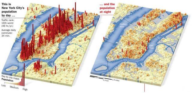 Население Нью-Йорка ночью и днем разное