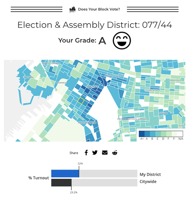 Interactive Map: See NYC's Voter Turnout, Block By Block