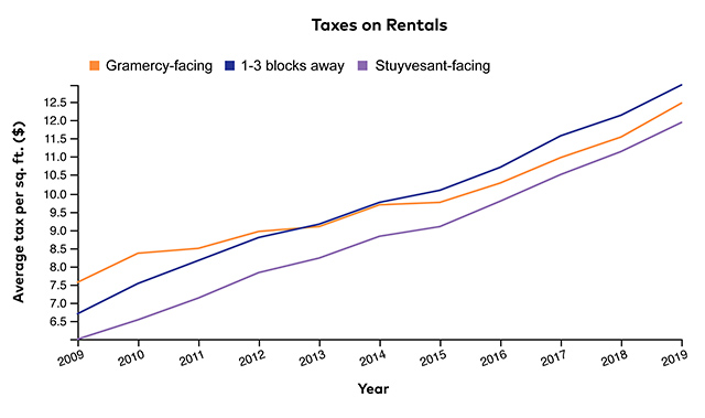method_taxes-on-rentals.jpg