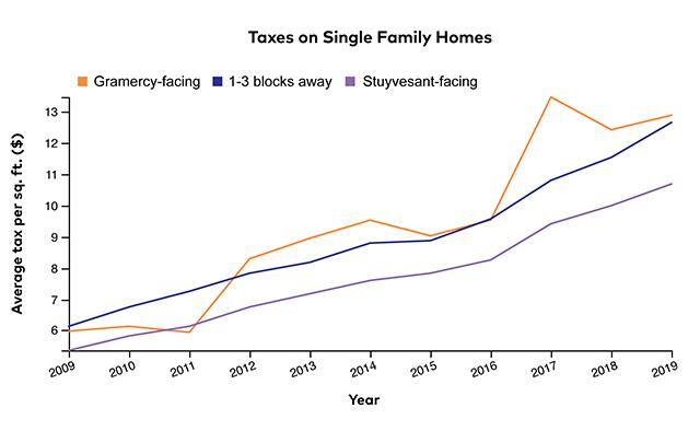 method_taxes-on-single-family.jpg