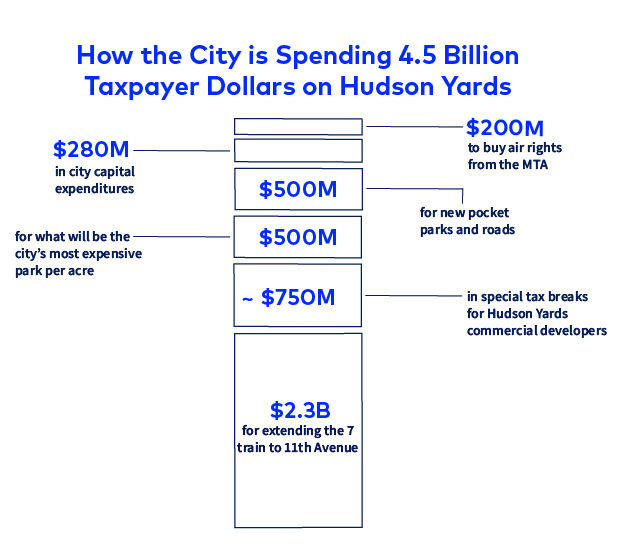 hudson-yards-graphic-f-01.jpg