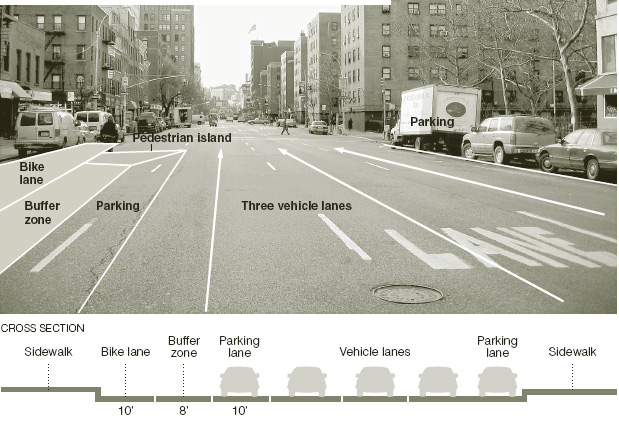 Redesigned 9th Avenue in NYC (Image Credit: Gothamist)
